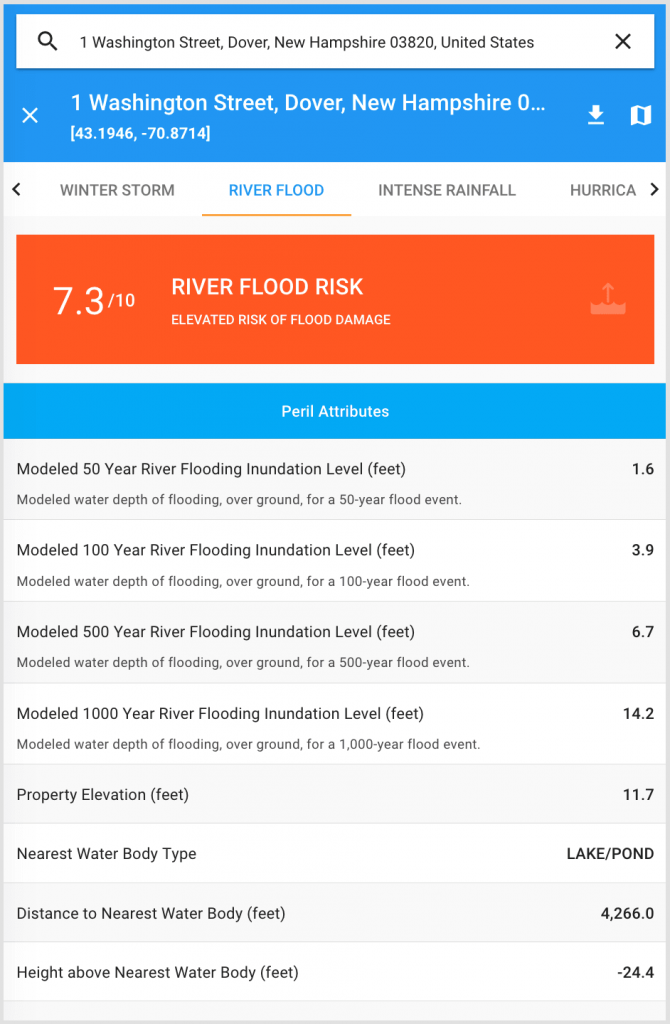 GaugeFlood risk scoring attributes