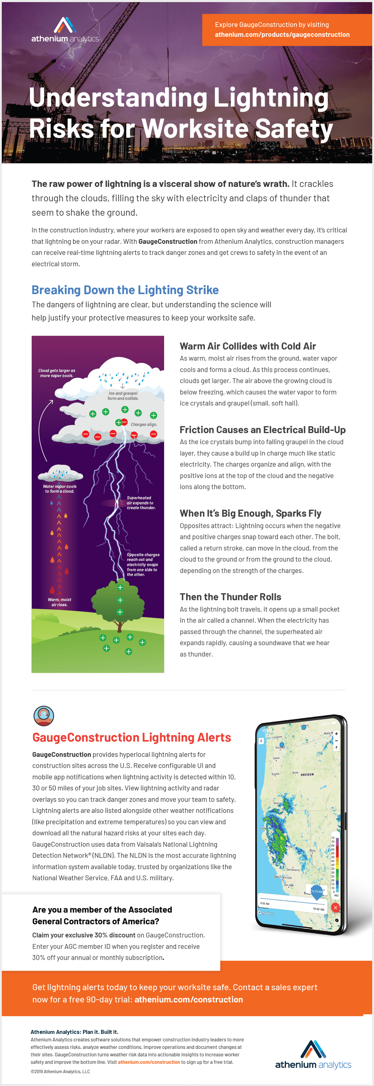 Infographic lightning risks for construction