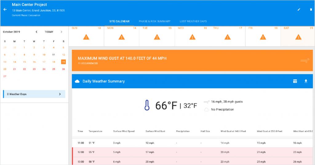 GaugeConstruction post-event weather alerts