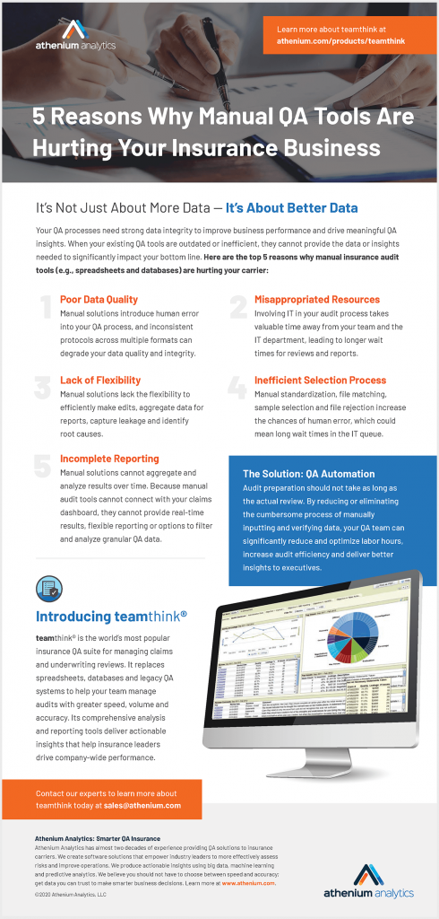 insurance QA tips infographic