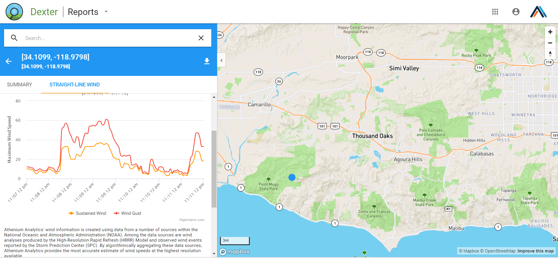 Athenium Analytics - Dexter Reports Wildfire Winds time graph