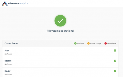 Introducing the new system status page for our weather risk solutions