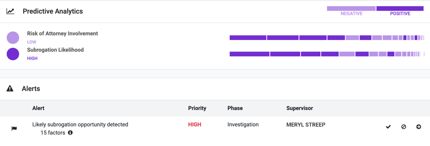 Adding new predictive models to the Claims Signal™ open-claim audit platform