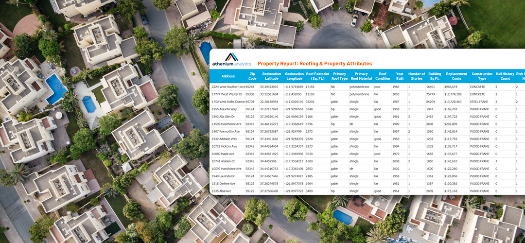 New property risk reports leverage IRIS, Gauge to deliver portfolio-wide insights